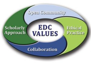 EDC four values of open community, ethical practice, collaboration and scholarly approach